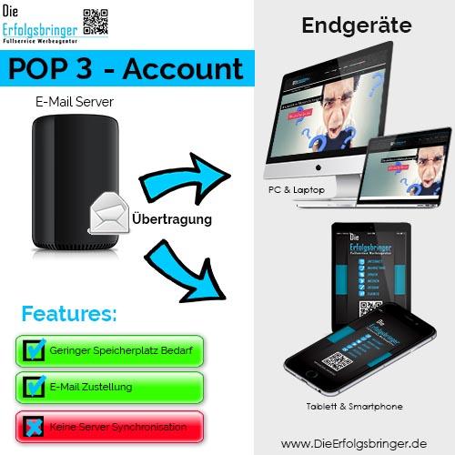 POP3, IMAP oder Exchange - POP3 Erklärung