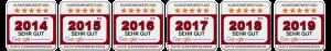 Die Erfolgsbringer Kundenbewertungen Google